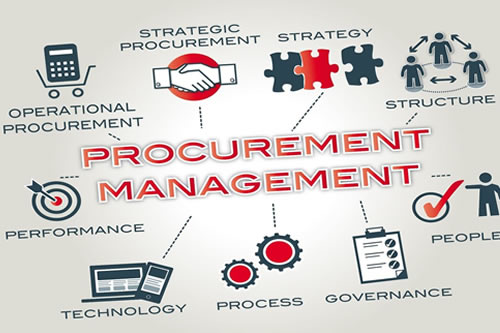 Procurement & Supply Chain Management Best Practice